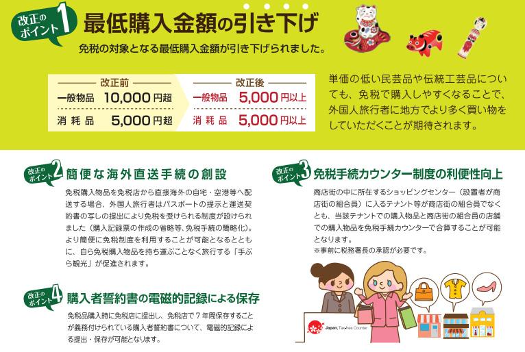 2 2016年日本免稅退稅新制