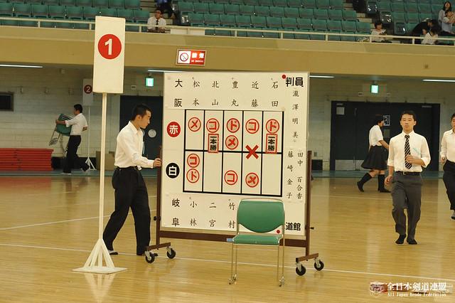 第8回全日本都道府県対抗女子剣道優勝大会 決勝スコア
