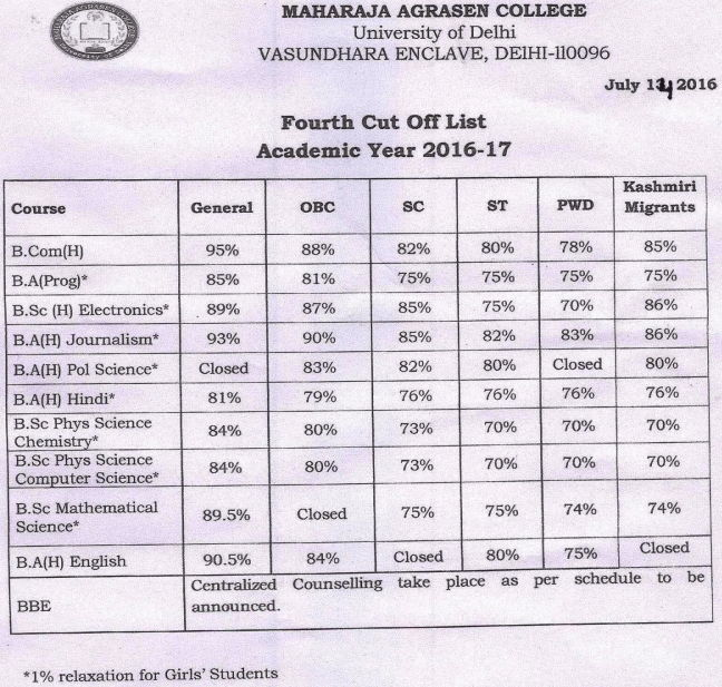 Maharaja Agrasen College Fourth Cut Off List 2016