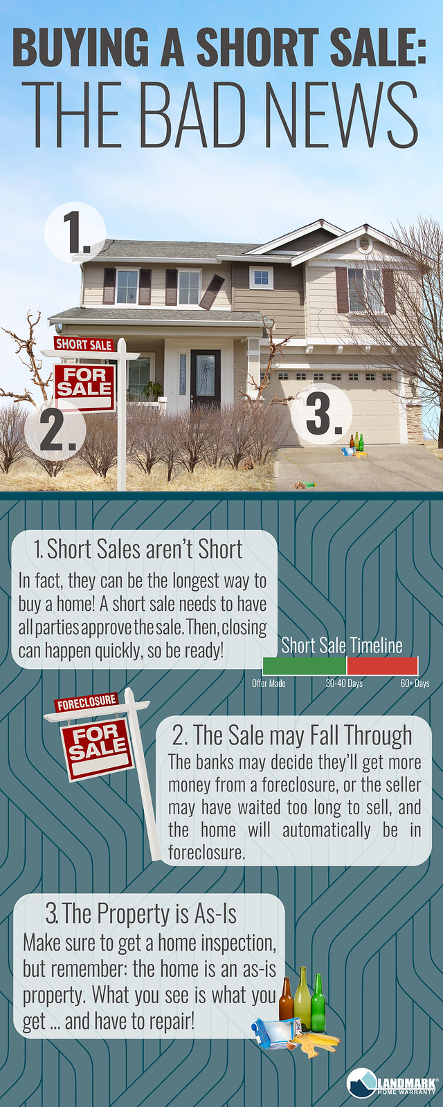 Buying a Short Sale the Bad